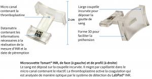 Caractéristiques de la microcuvette pour l'appareil de mesure INR